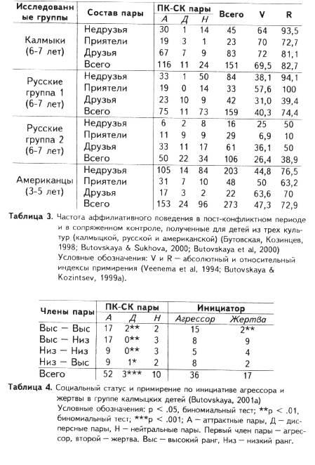 Русское групповое изучение полового члена фото 93-793